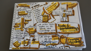 Visualisierung des Vortrags Werte und Digitalisierung